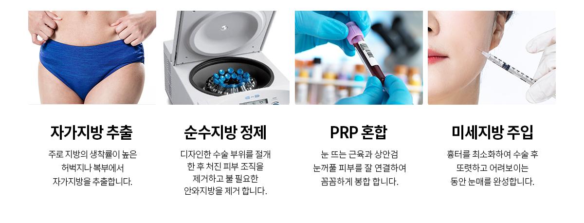 유니크 PRP생지방이식 수술방법