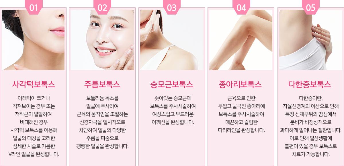 유니크부위별보톡스시술효과